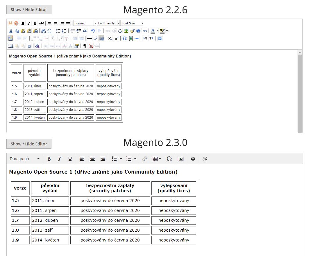 Magento - vyplněná tabulka ve starém a novém wysiwyg editoru