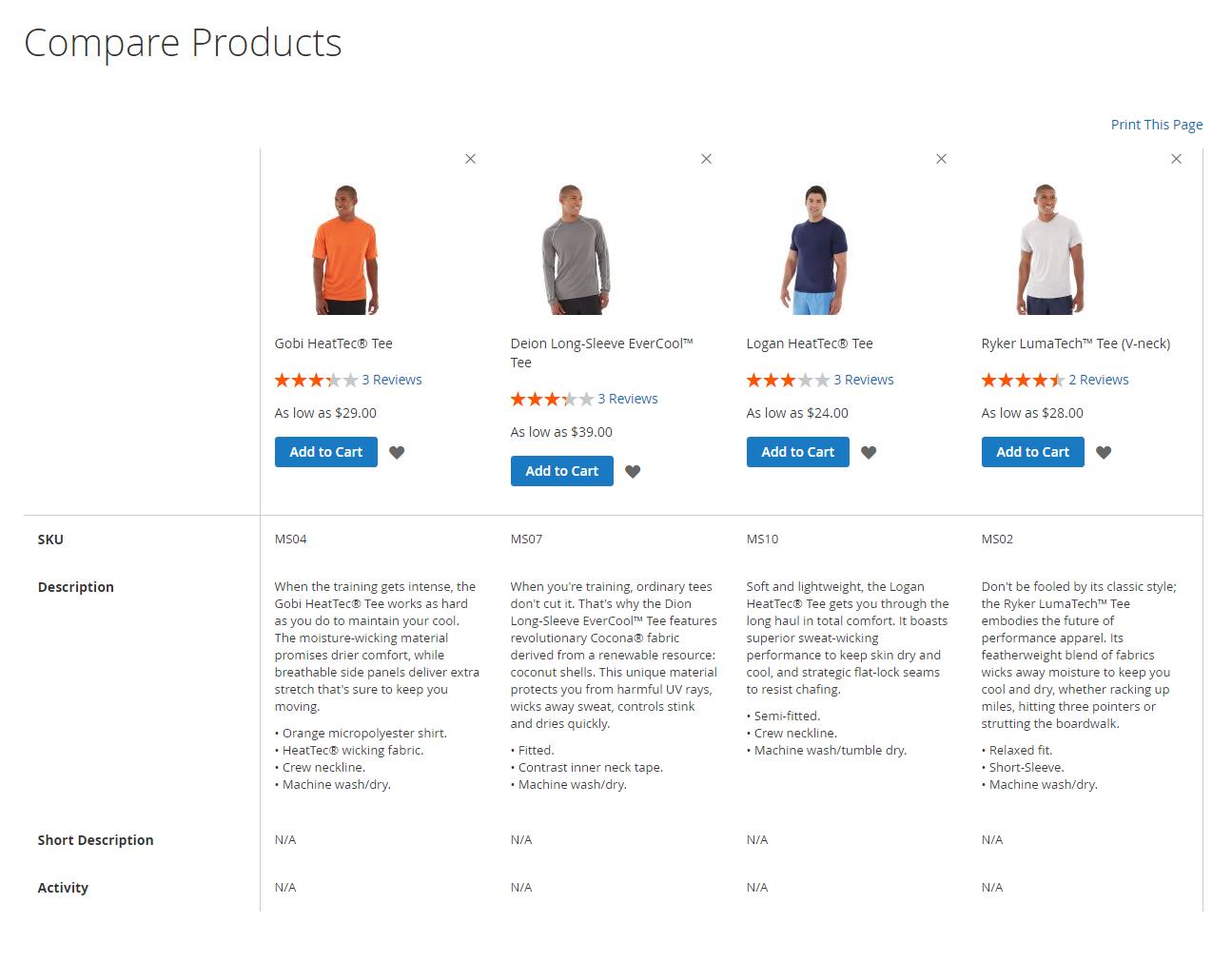 Obrázek: Stránka s porovnávanými produkty v Magento2. (comparison list)